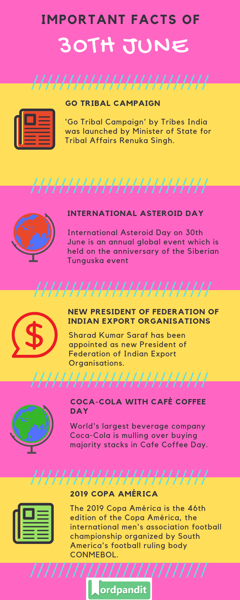 Daily Current Affairs 30 June 2019 Current Affairs Quiz 30 June 2019 Current Affairs Infographic
