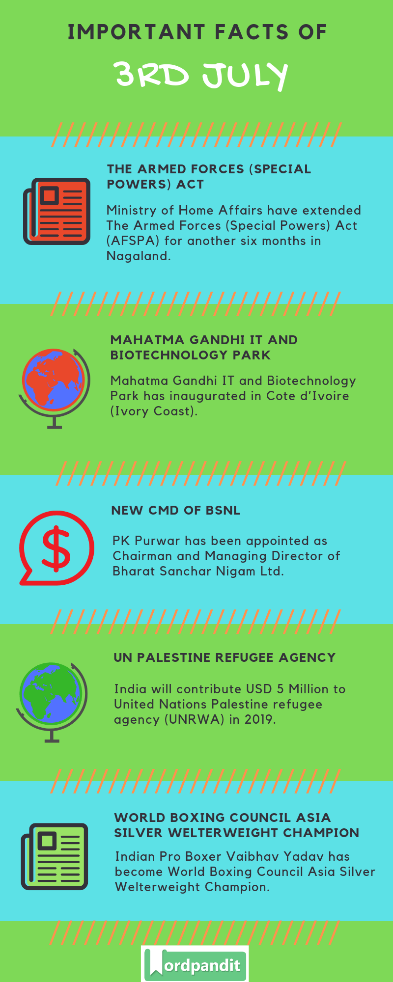 Daily Current Affairs 3 July 2019 Current Affairs Quiz 3 July 2019 Current Affairs Infographic