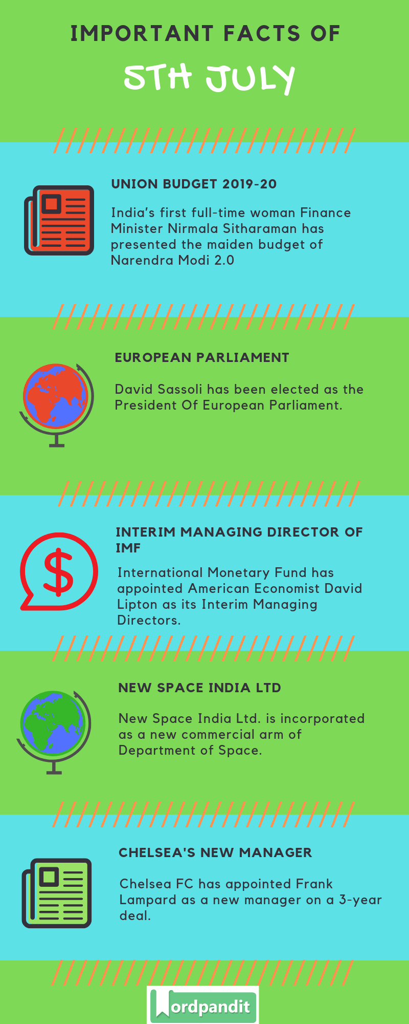 Daily Current Affairs 5 July 2019 Current Affairs Quiz 5 July 2019 Current Affairs Infographic