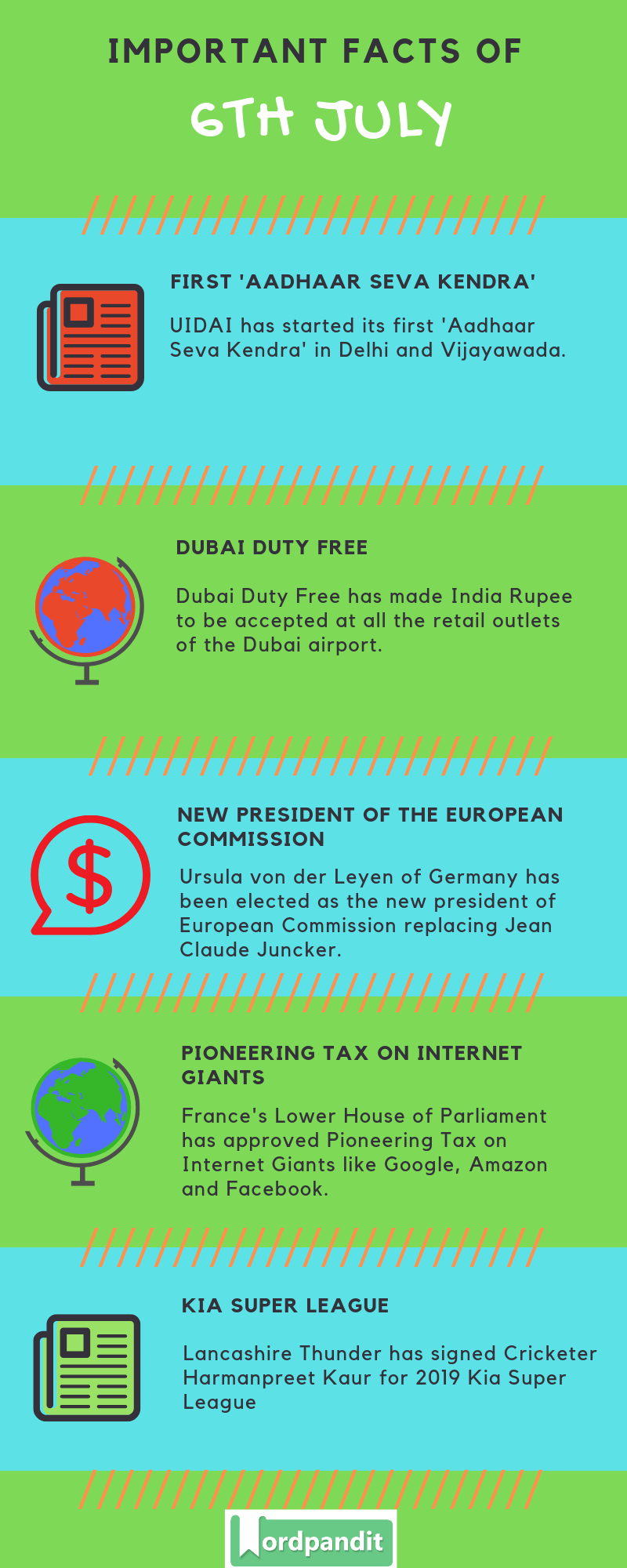 Daily Current Affairs 6 July 2019 Current Affairs Quiz 6 July 2019 Current Affairs Infographic