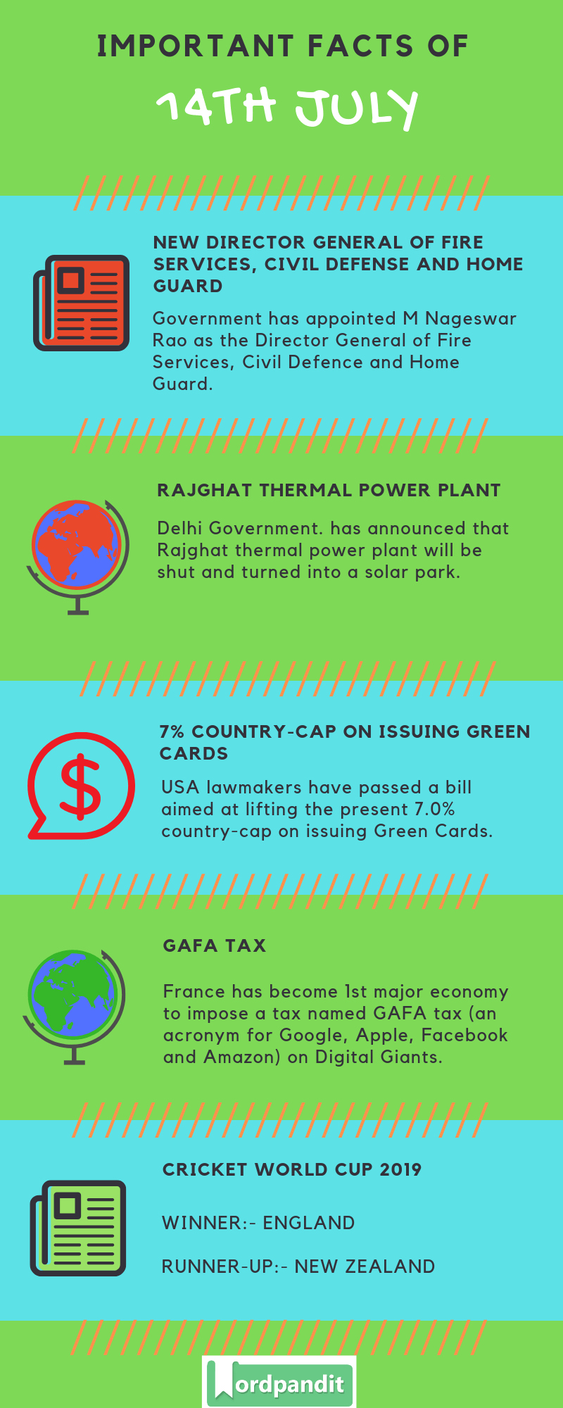 Daily Current Affairs 14 July 2019 Current Affairs Quiz 14 July 2019 Current Affairs Infographic