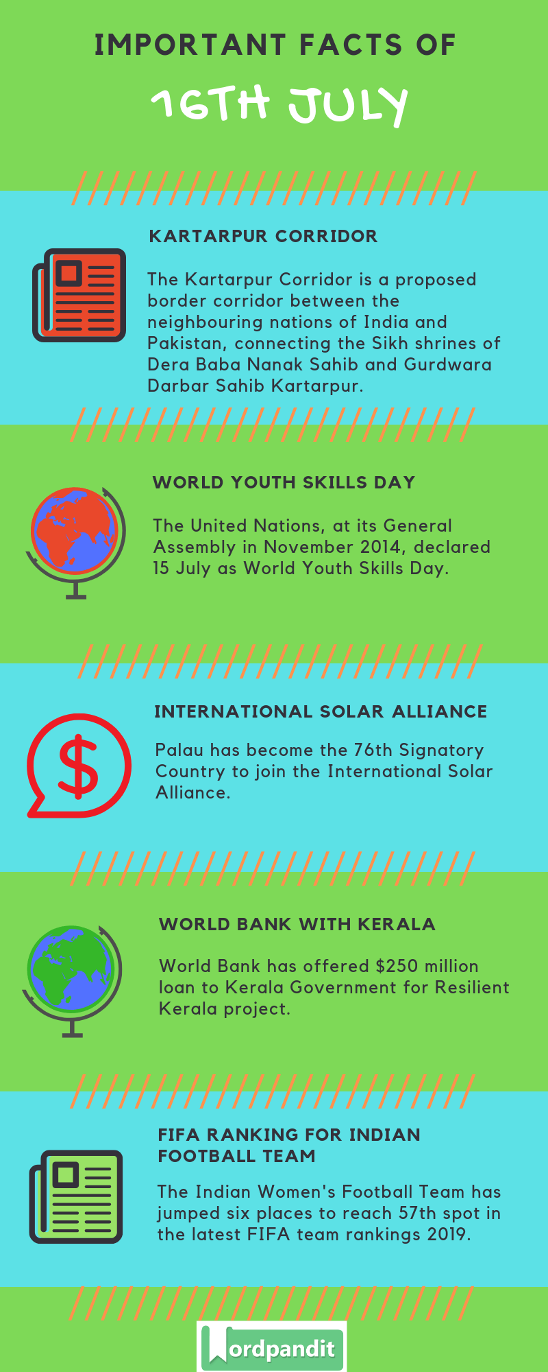 Daily Current Affairs 16 July 2019 Current Affairs Quiz 16 July 2019 Current Affairs Infographic