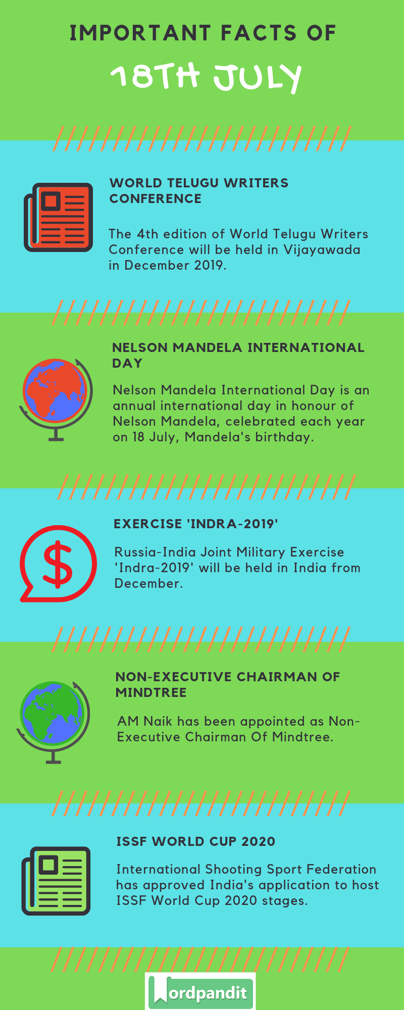 Daily Current Affairs 18 July 2019 Current Affairs Quiz 18 July 2019 Current Affairs Infographic