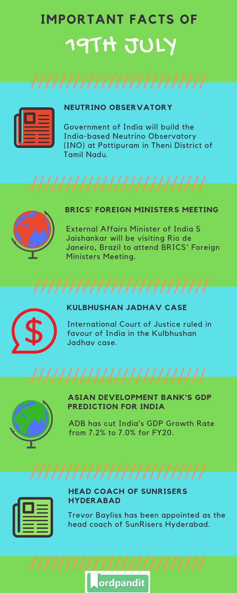 Daily Current Affairs 19 July 2019 Current Affairs Quiz 19 July 2019 Current Affairs Infographic