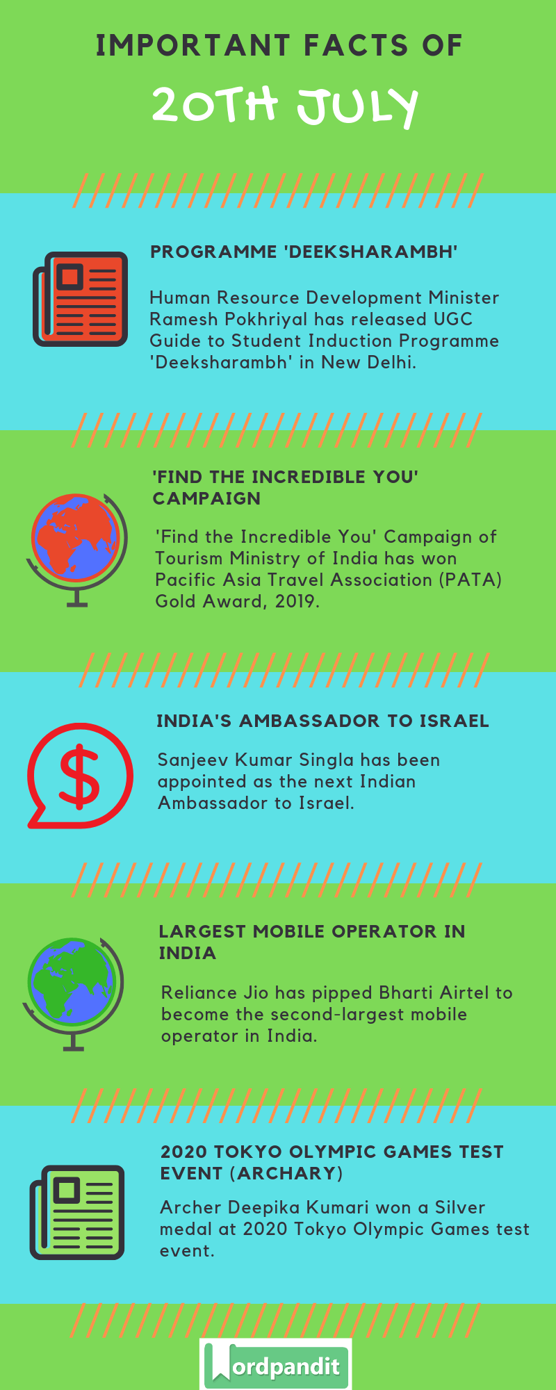 Daily Current Affairs 20 July 2019 Current Affairs Quiz 20 July 2019 Current Affairs Infographic