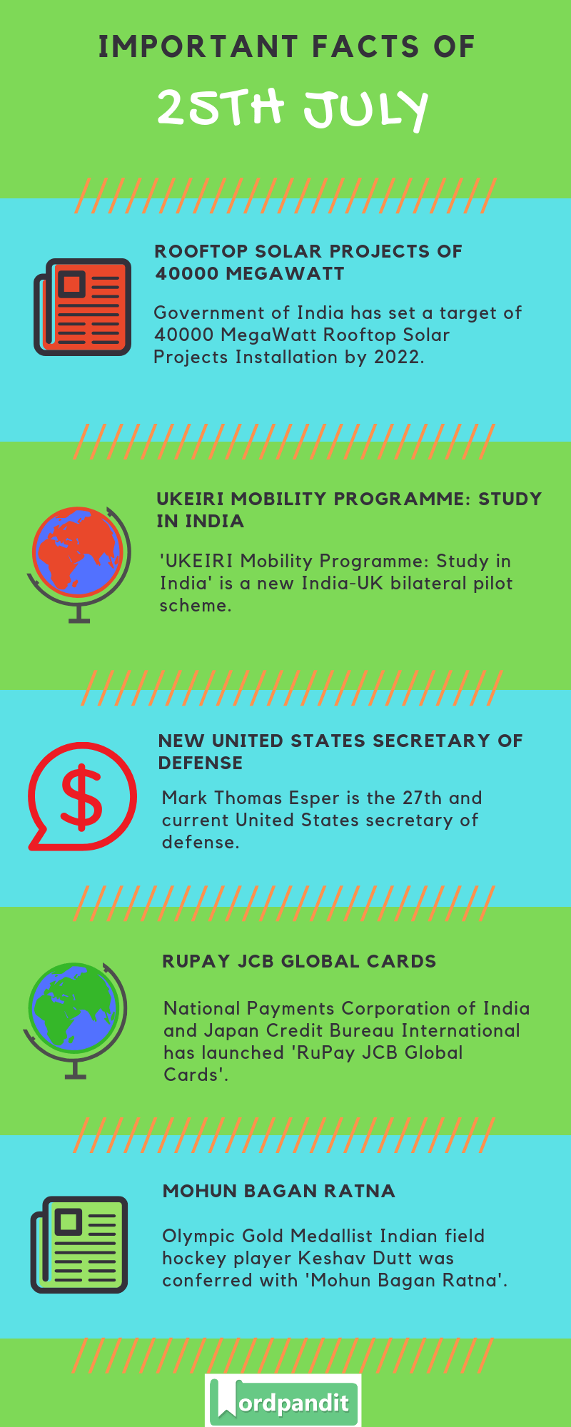 Daily Current Affairs 25 July 2019 Current Affairs Quiz 25 July 2019 Current Affairs Infographic