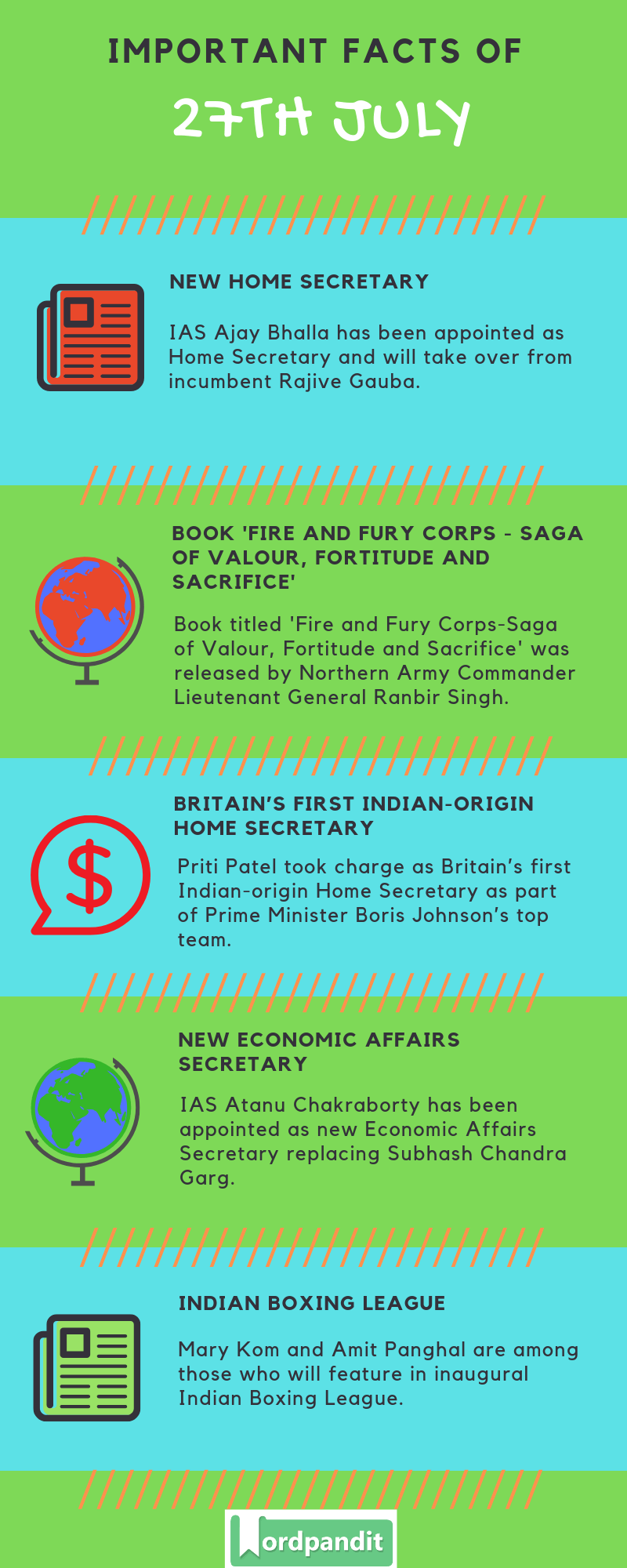 Daily Current Affairs 27 July 2019 Current Affairs Quiz 27 July 2019 Current Affairs Infographic