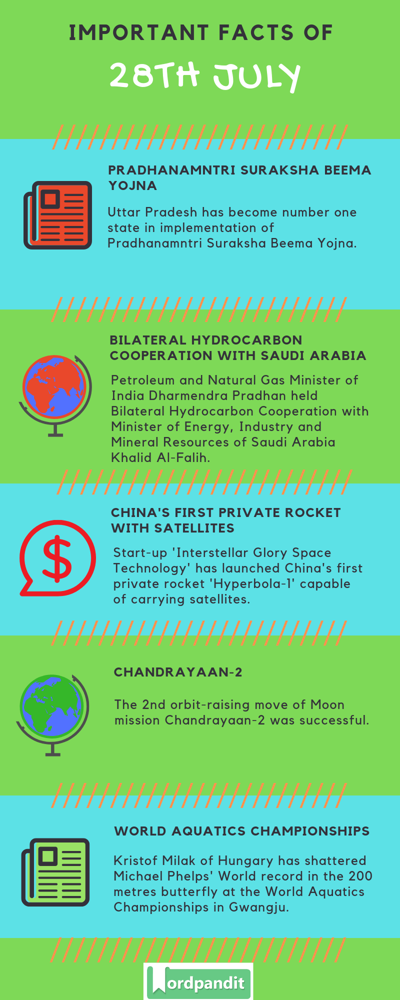 Daily Current Affairs 28 July 2019 Current Affairs Quiz 28 July 2019 Current Affairs Infographic