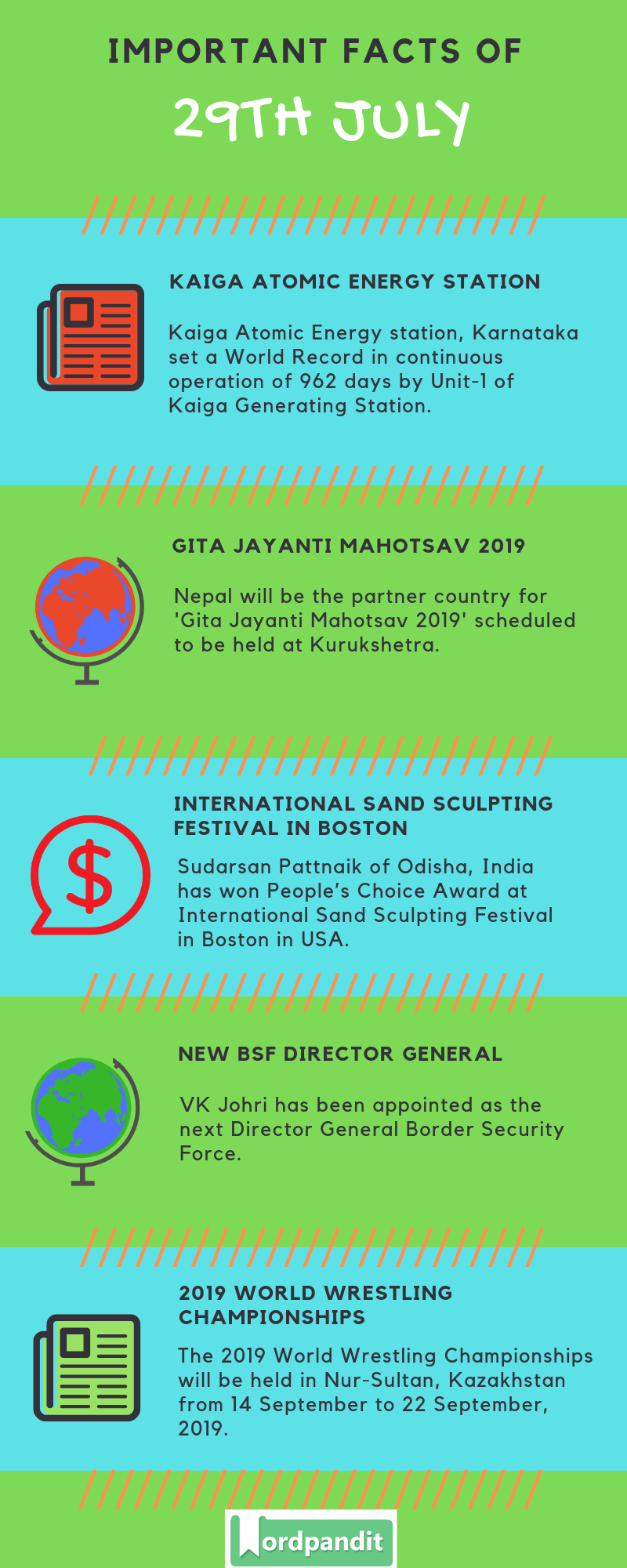 Daily Current Affairs 29 July 2019 Current Affairs Quiz 29 July 2019 Current Affairs Infographic