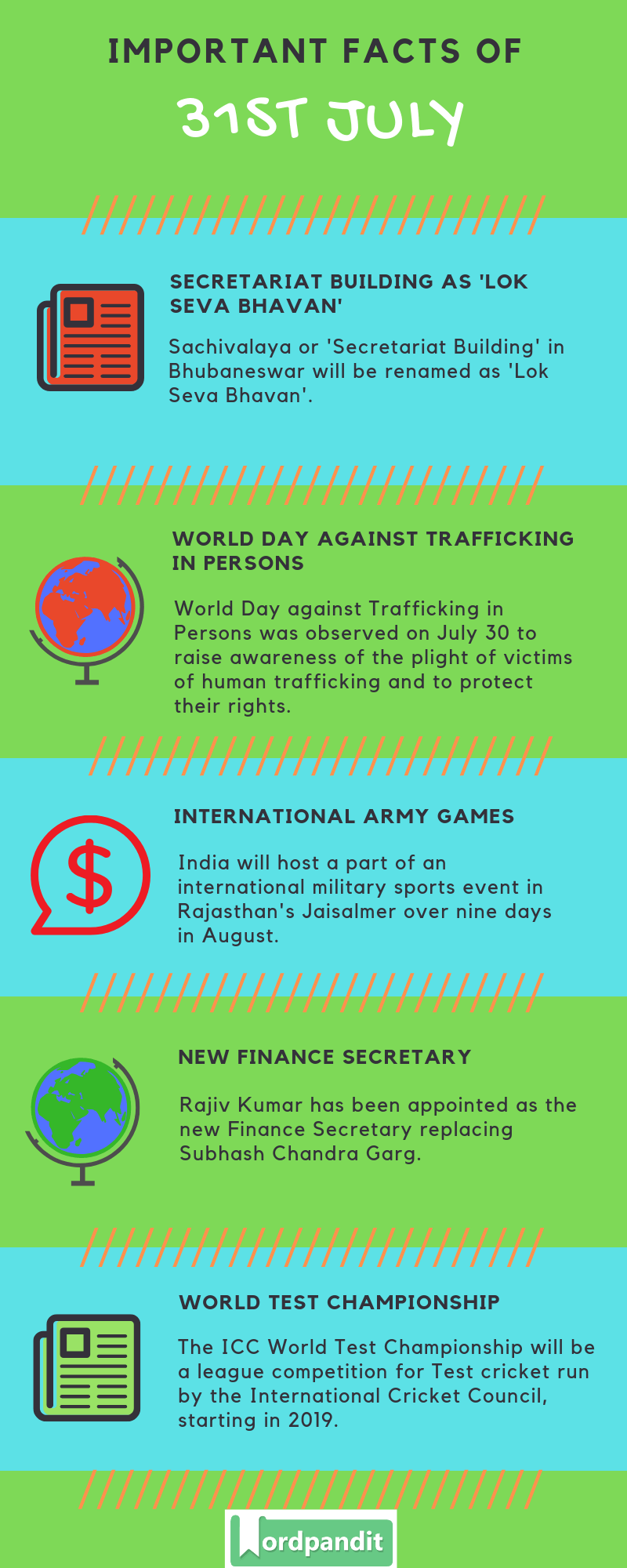Daily Current Affairs 31 July 2019 Current Affairs Quiz 31 July 2019 Current Affairs Infographic