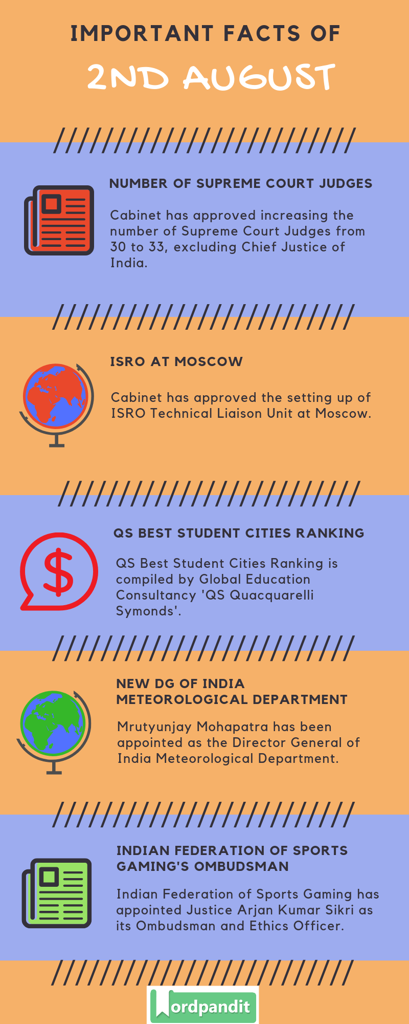 Daily Current Affairs 2 August 2019 Current Affairs Quiz 2 August 2019 Current Affairs Infographic