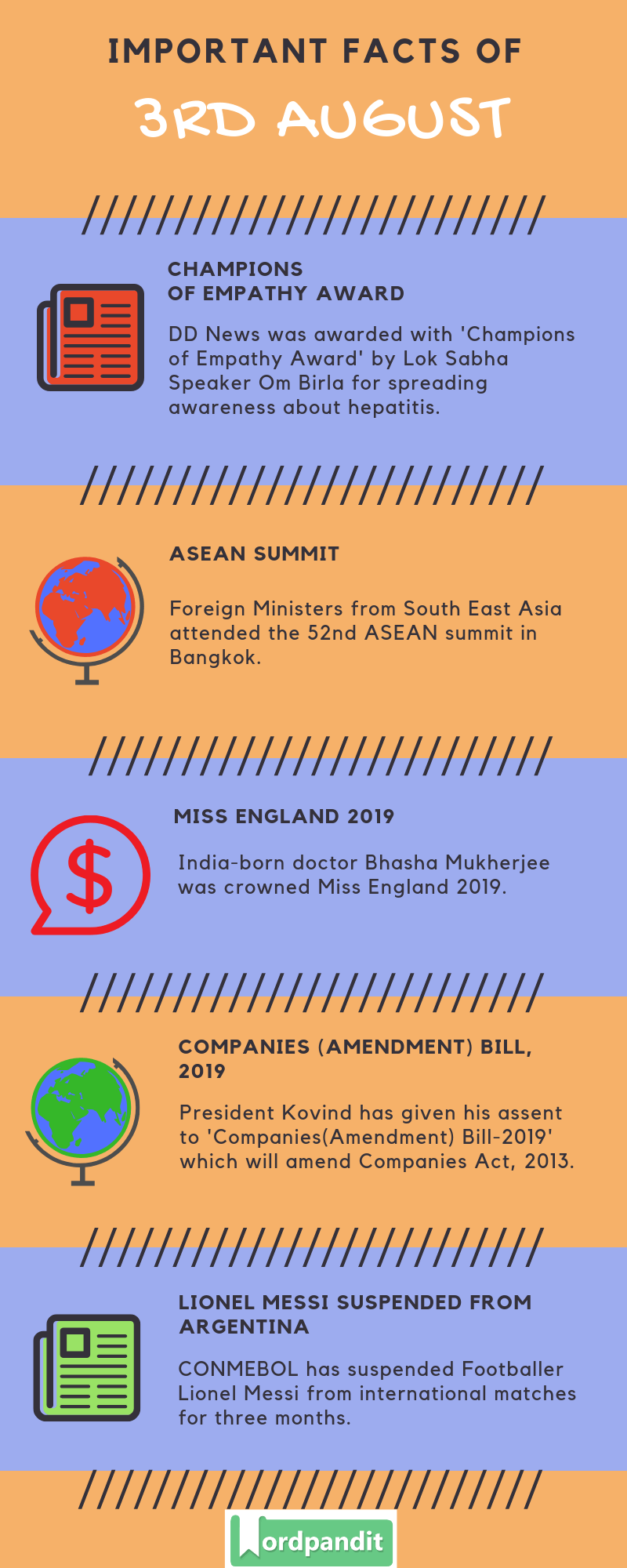 Daily Current Affairs 3 August 2019 Current Affairs Quiz 3 August 2019 Current Affairs Infographic