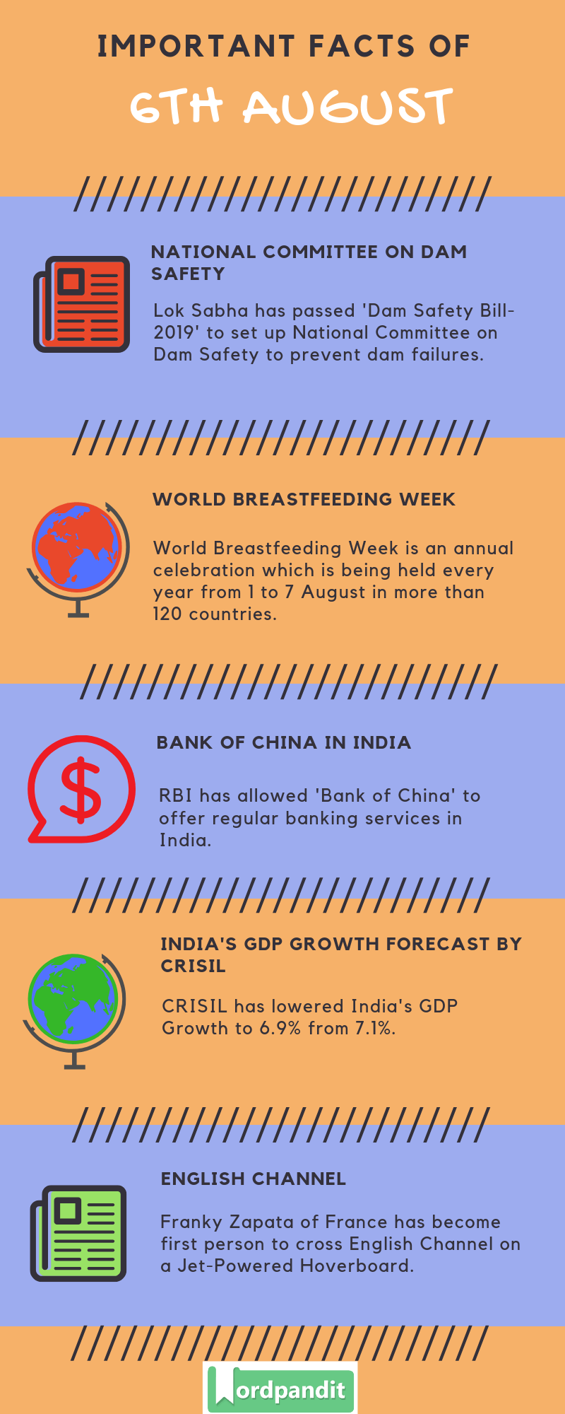 Daily Current Affairs 6 August 2019 Current Affairs Quiz 6 August 2019 Current Affairs Infographic