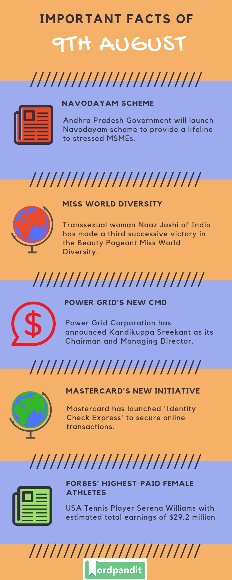 Daily Current Affairs 9 August 2019 Current Affairs Quiz 9 August 2019 Current Affairs Infographic