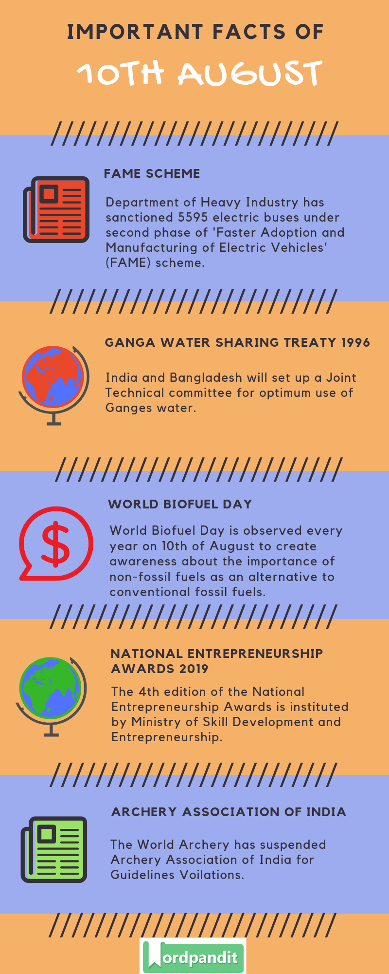 Daily Current Affairs 10 August 2019 Current Affairs Quiz 10 August 2019 Current Affairs Infographic