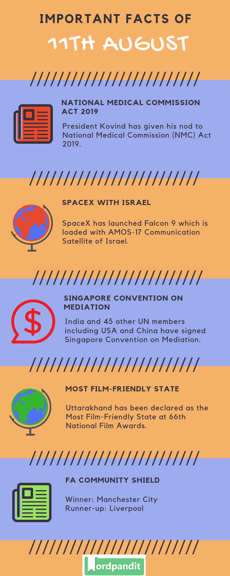 Daily Current Affairs 11 August 2019 Current Affairs Quiz 11 August 2019 Current Affairs Infographic