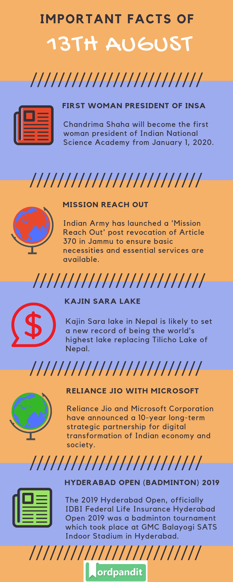 Daily Current Affairs 13 August 2019 Current Affairs Quiz 13 August 2019 Current Affairs Infographic