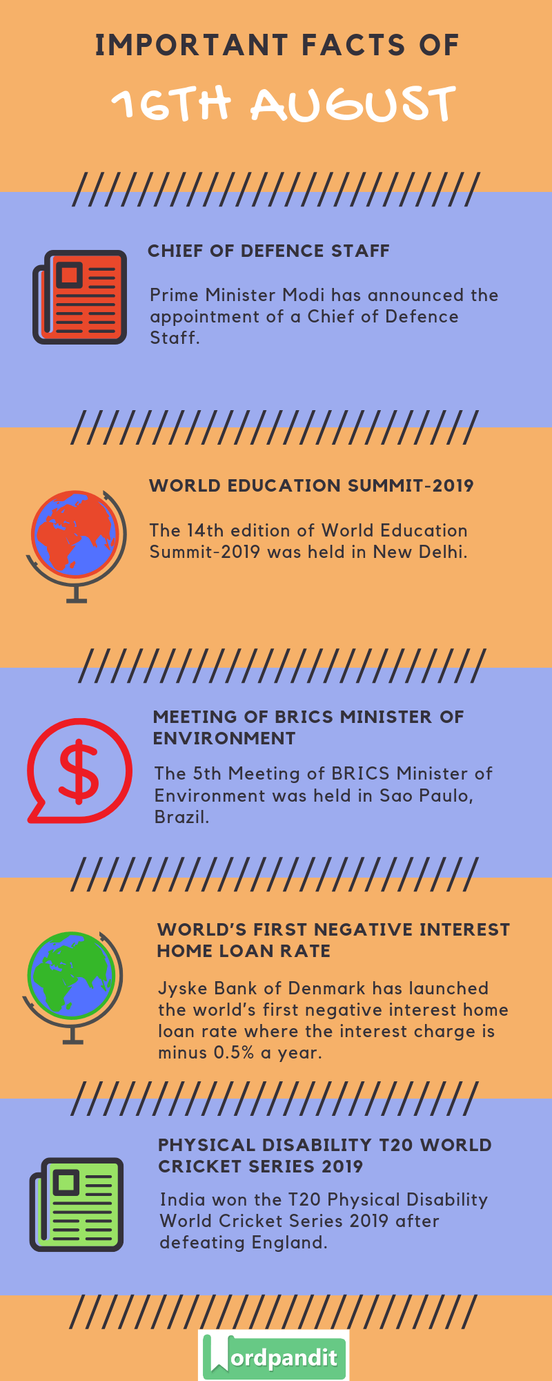 Daily Current Affairs 16 August 2019 Current Affairs Quiz 16 August 2019 Current Affairs Infographic