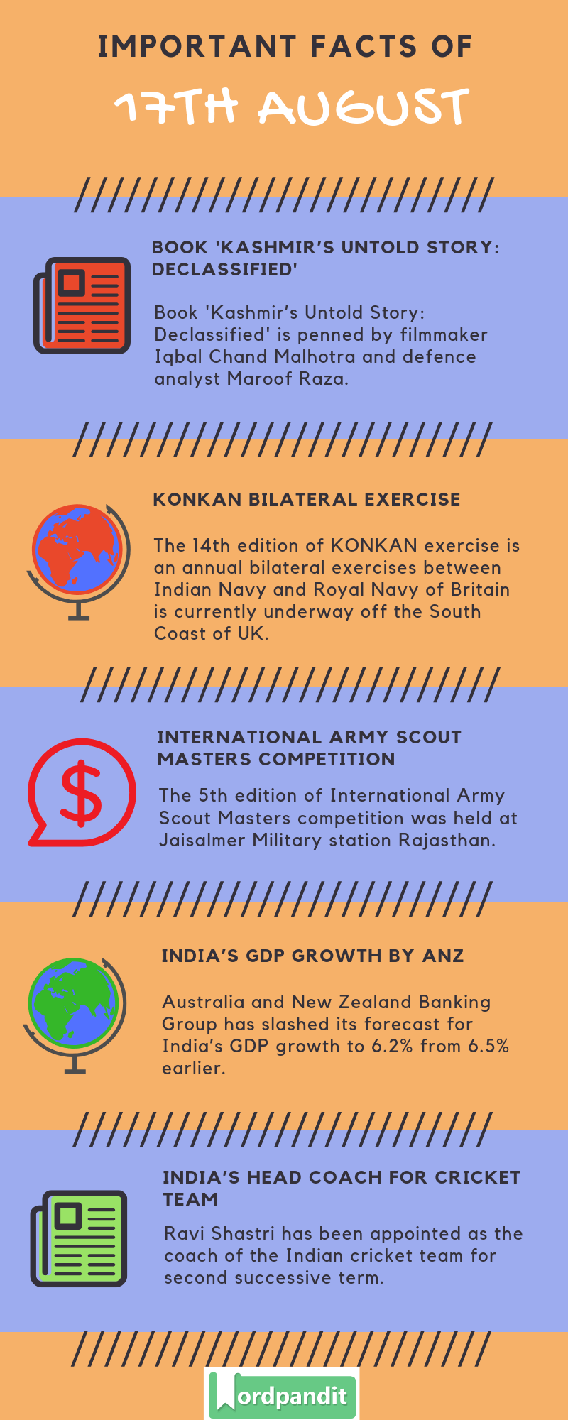 Daily Current Affairs 17 August 2019 Current Affairs Quiz 17 August 2019 Current Affairs Infographic
