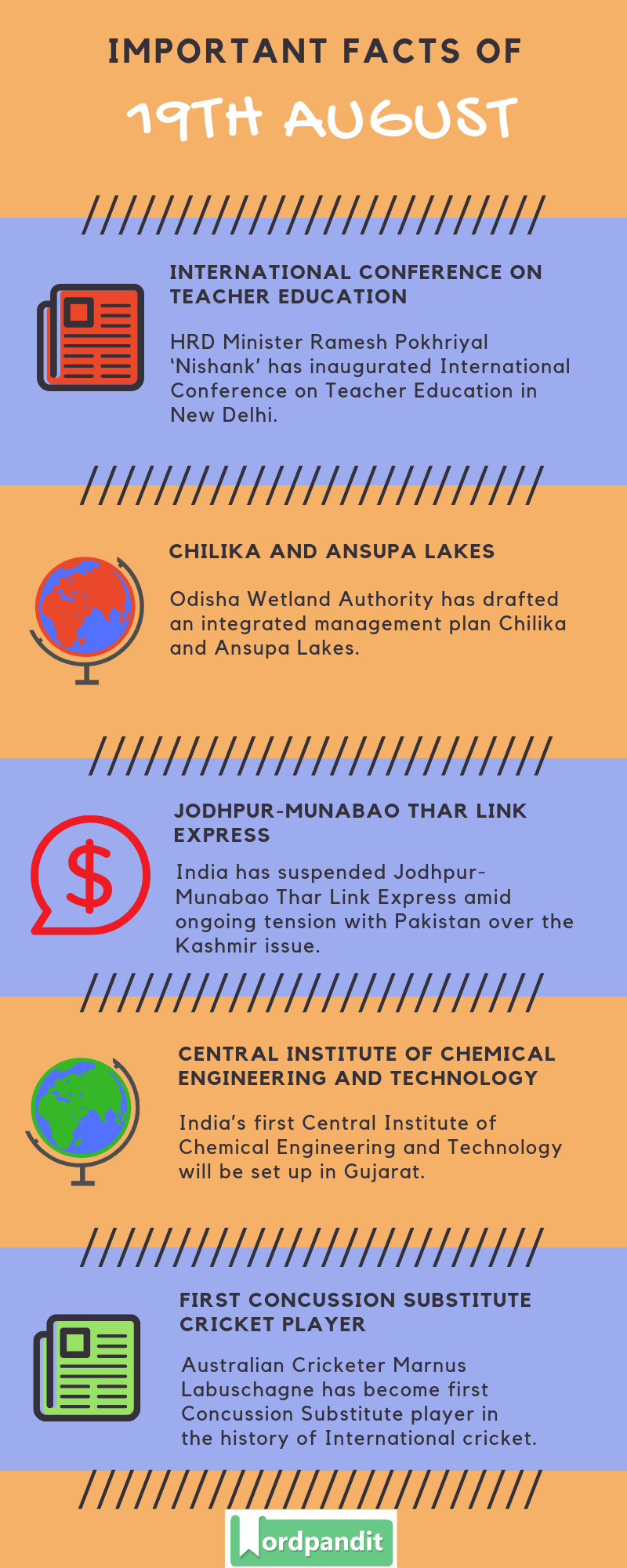 Daily Current Affairs 19 August 2019 Current Affairs Quiz 19 August 2019 Current Affairs Infographic