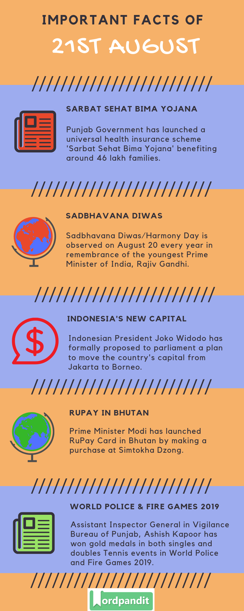 Daily Current Affairs 21 August 2019 Current Affairs Quiz 21 August 2019 Current Affairs Infographic