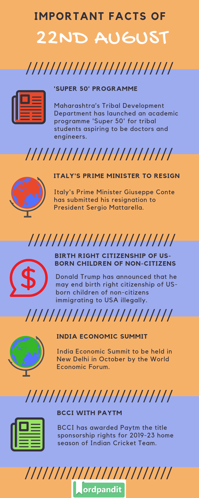 Daily Current Affairs 22 August 2019 Current Affairs Quiz 22 August 2019 Current Affairs Infographic