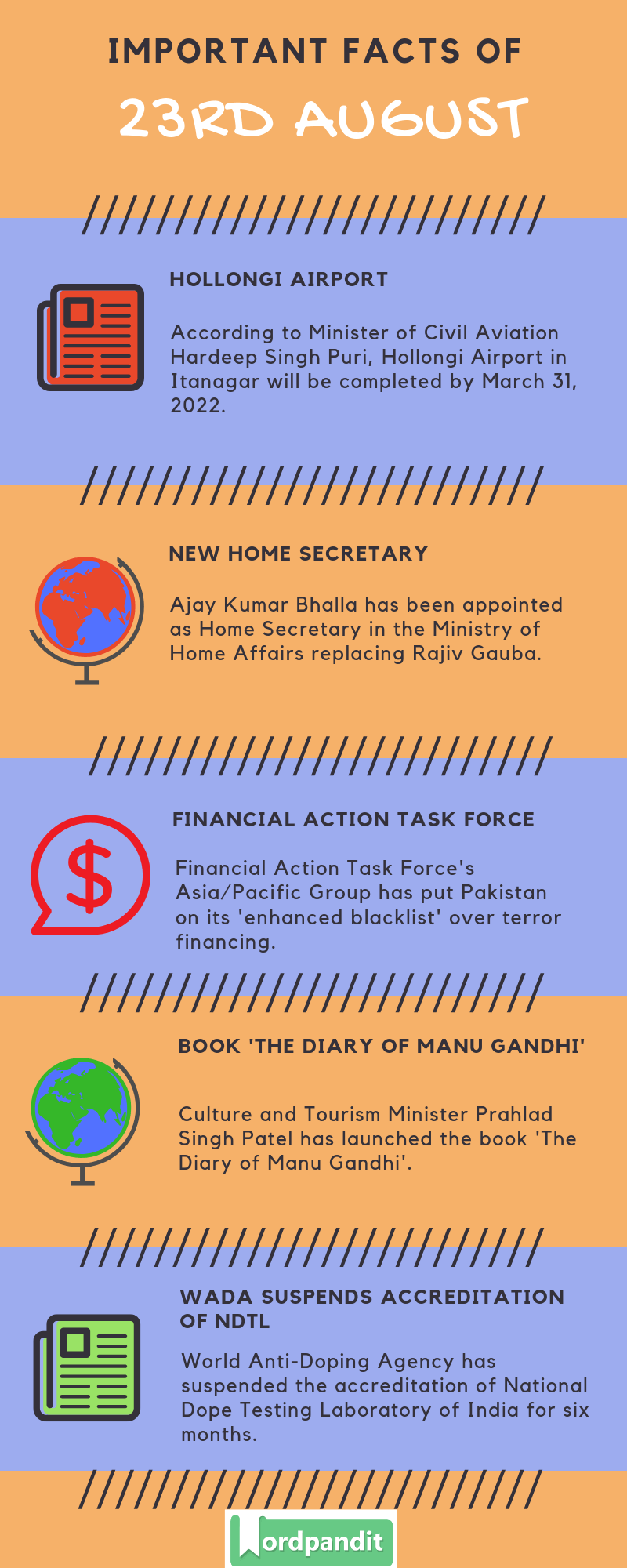 Daily Current Affairs 23 August 2019 Current Affairs Quiz 23 August 2019 Current Affairs Infographic