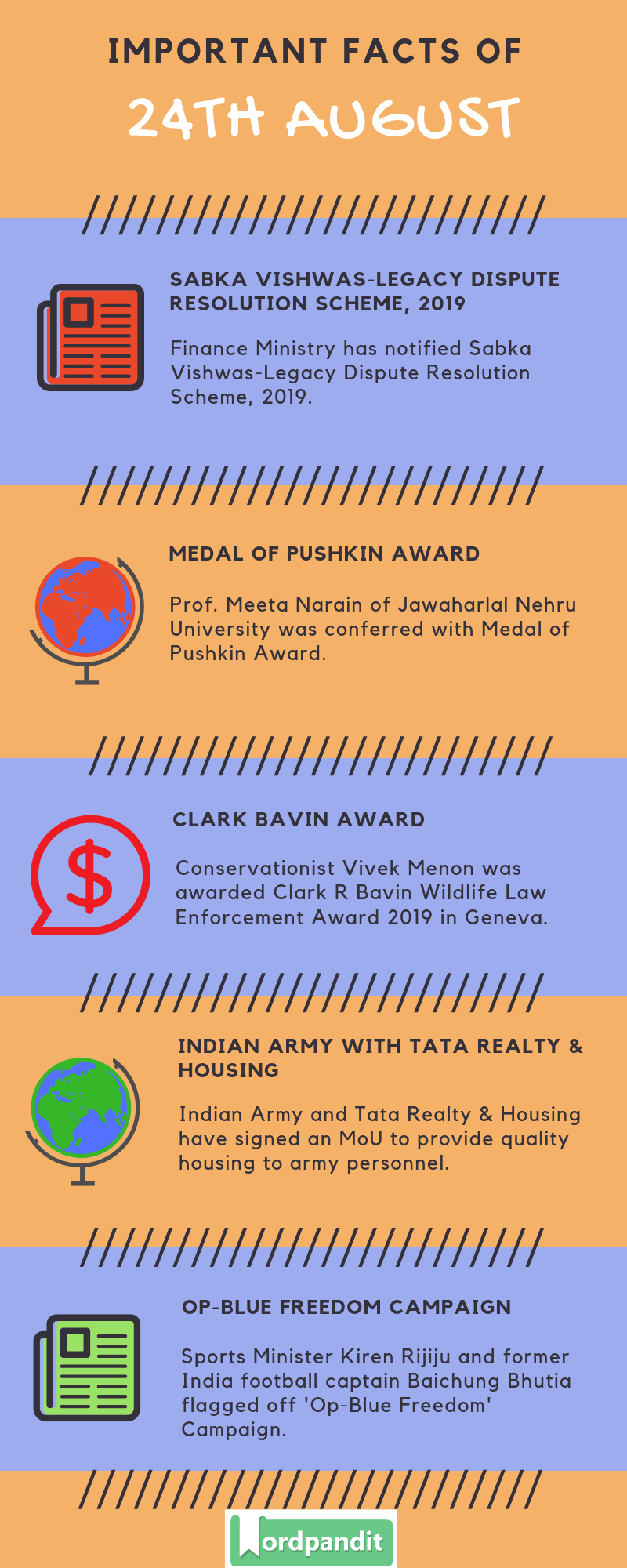 Daily Current Affairs 24 August 2019 Current Affairs Quiz 24 August 2019 Current Affairs Infographic
