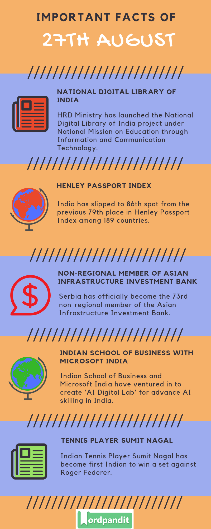 Daily Current Affairs 27 August 2019 Current Affairs Quiz 27 August 2019 Current Affairs Infographic