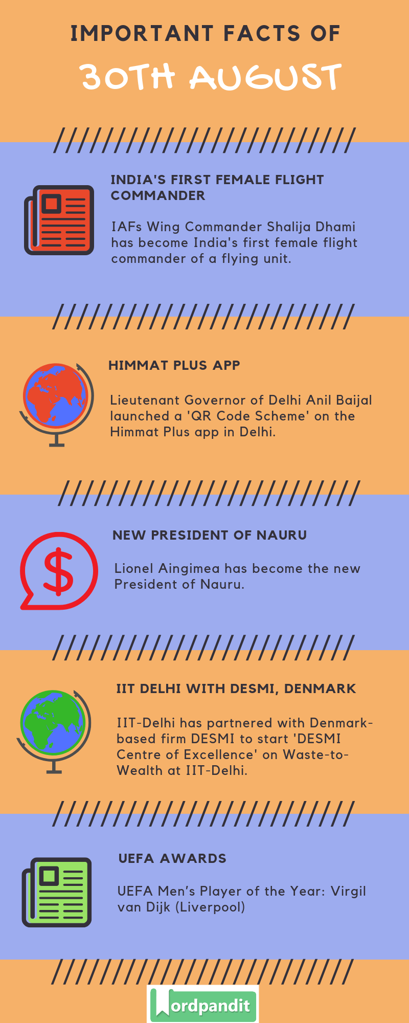 Daily Current Affairs 30 August 2019 Current Affairs Quiz 30 August 2019 Current Affairs Infographic