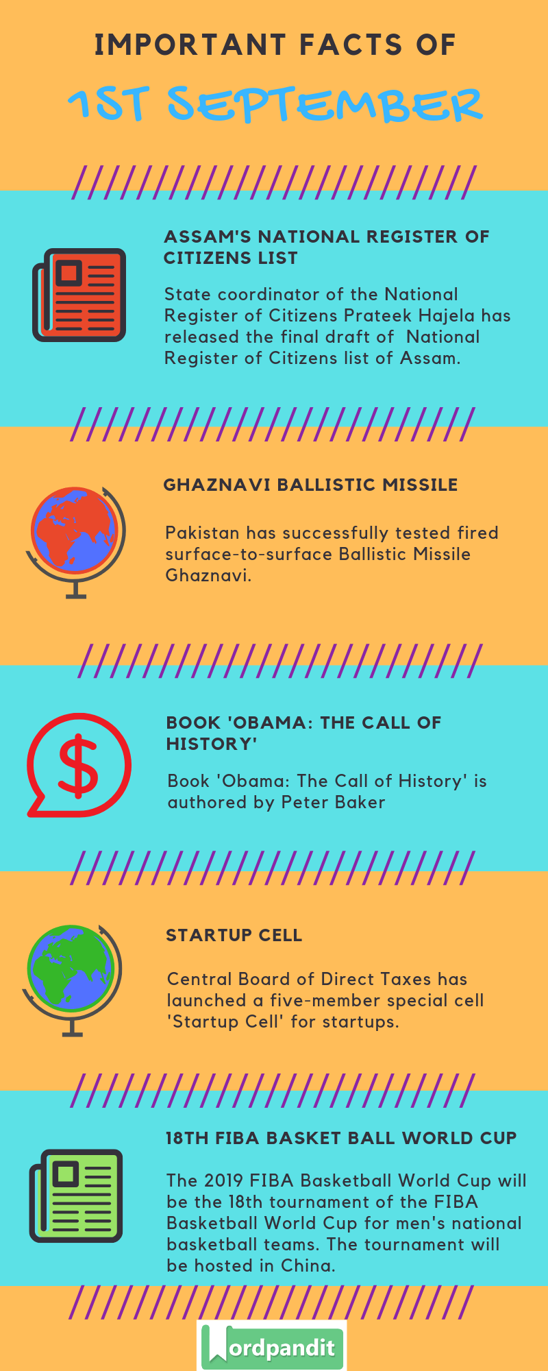 Daily Current Affairs 1 September 2019 Current Affairs Quiz 1 September 2019 Current Affairs Infographic