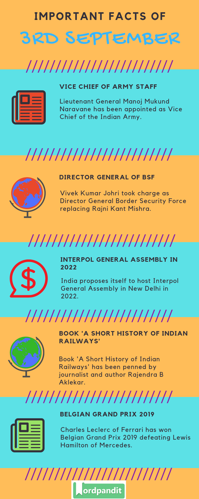 Daily Current Affairs 3 September 2019 Current Affairs Quiz 3 September 2019 Current Affairs Infographic