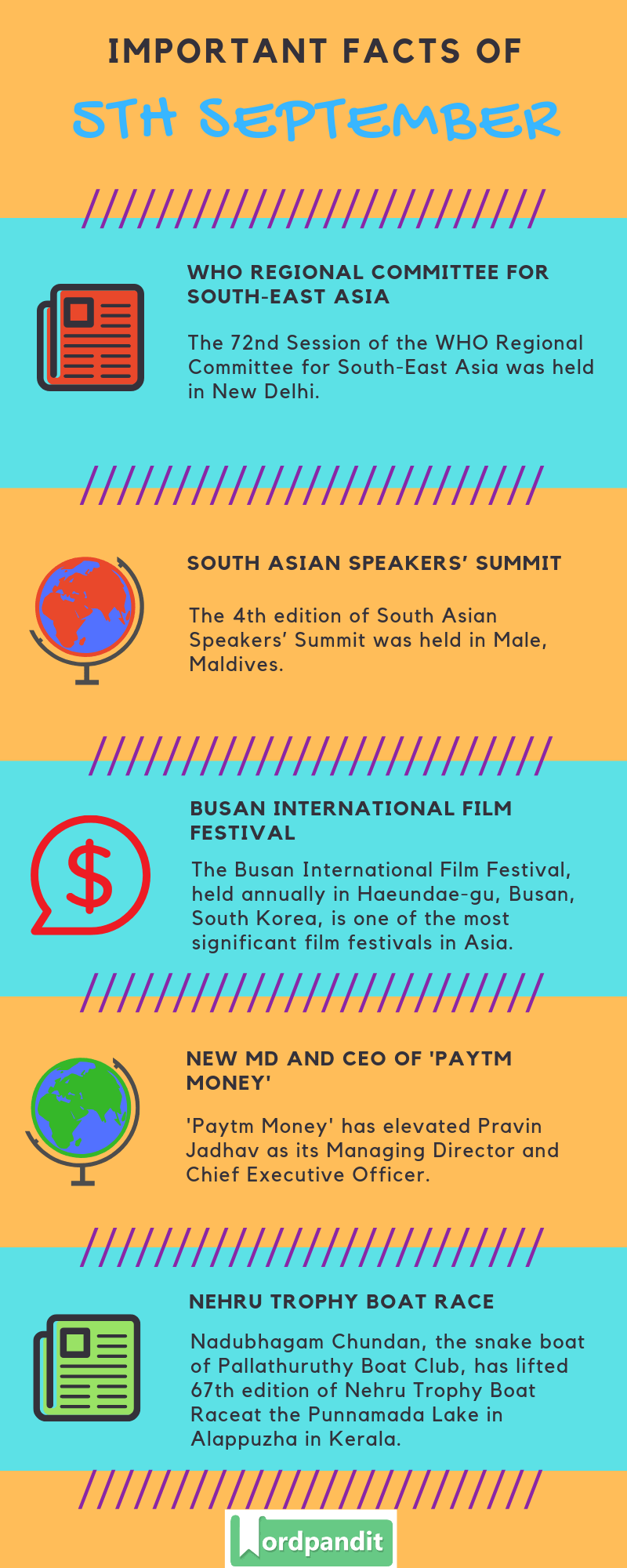 Daily Current Affairs 5 September 2019 Current Affairs Quiz 5 September 2019 Current Affairs Infographic