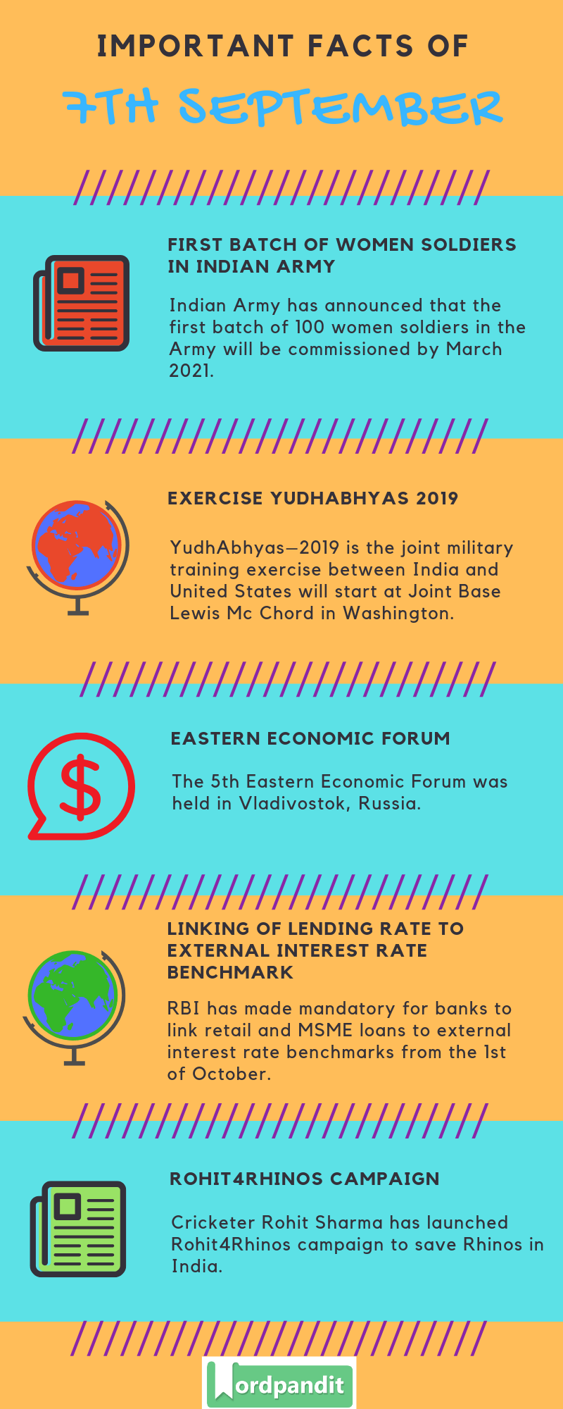 Daily Current Affairs 7 September 2019 Current Affairs Quiz 7 September 2019 Current Affairs Infographic
