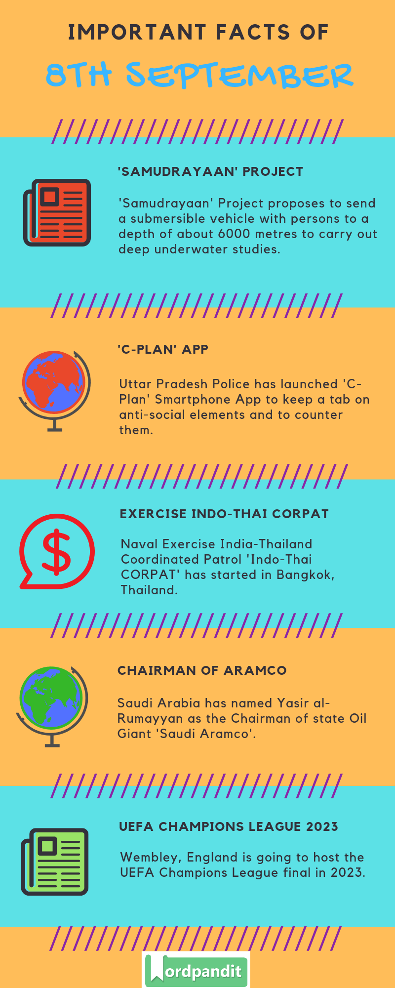 Daily Current Affairs 8 September 2019 Current Affairs Quiz 8 September 2019 Current Affairs Infographic