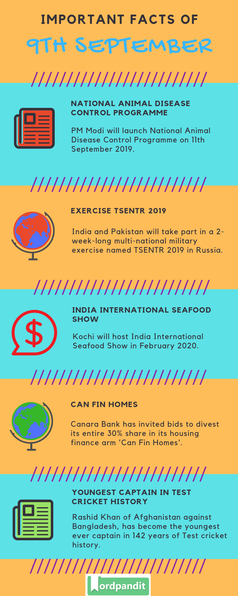 Daily Current Affairs 9 September 2019 Current Affairs Quiz 9 September 2019 Current Affairs Infographic