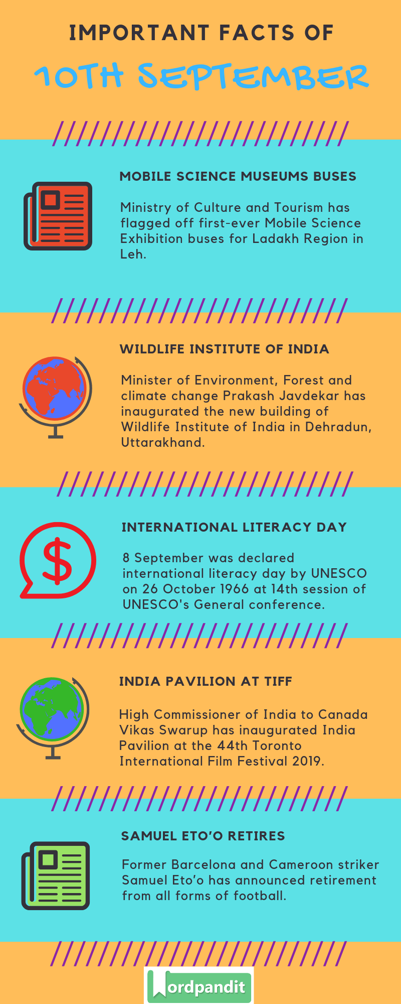 Daily Current Affairs 10 September 2019 Current Affairs Quiz 10 September 2019 Current Affairs Infographic