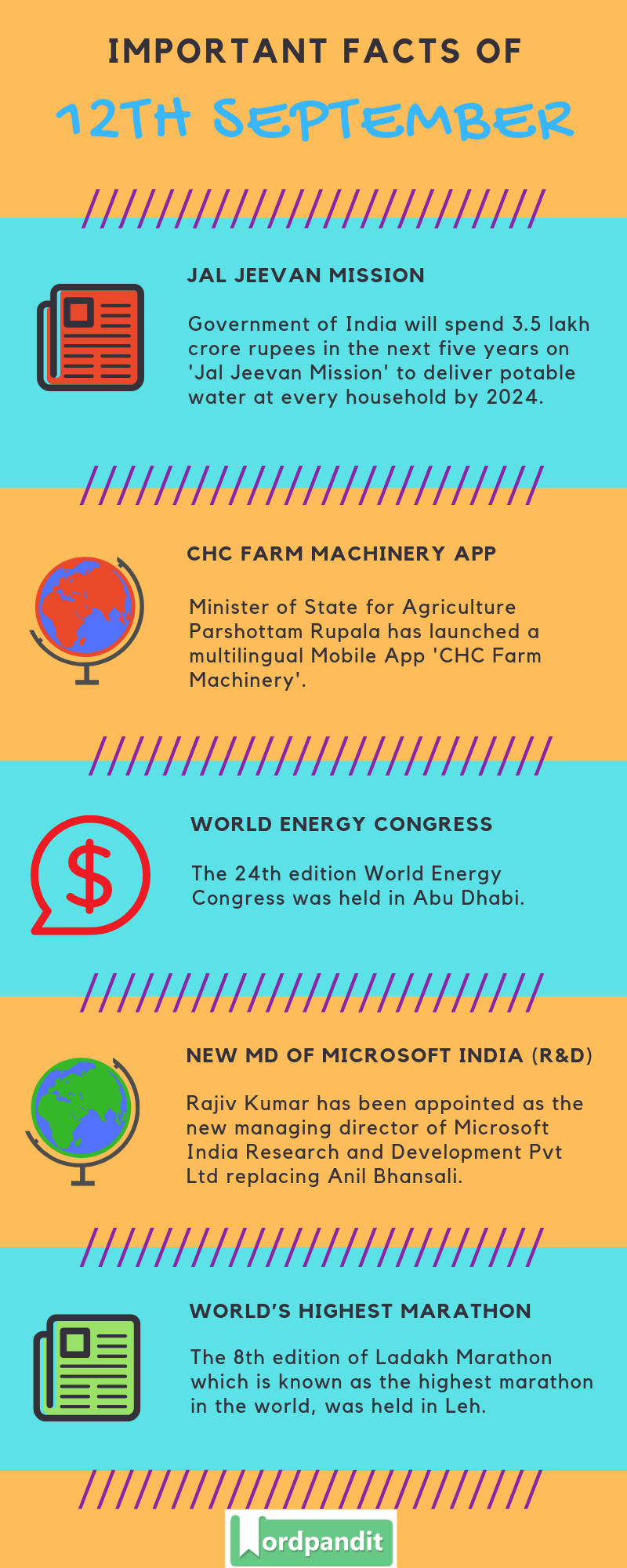 Daily Current Affairs 12 September 2019 Current Affairs Quiz 12 September 2019 Current Affairs Infographic