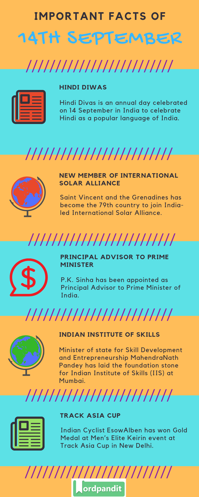 Daily Current Affairs 14 September 2019 Current Affairs Quiz 14 September 2019 Current Affairs Infographic