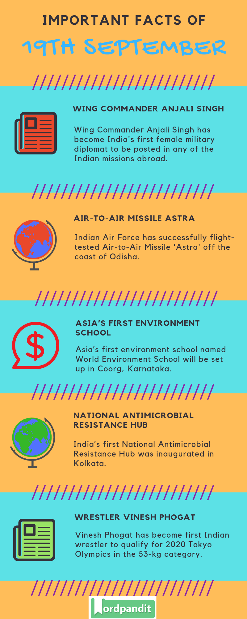 Daily Current Affairs 19 September 2019 Current Affairs Quiz 19 September 2019 Current Affairs Infographic