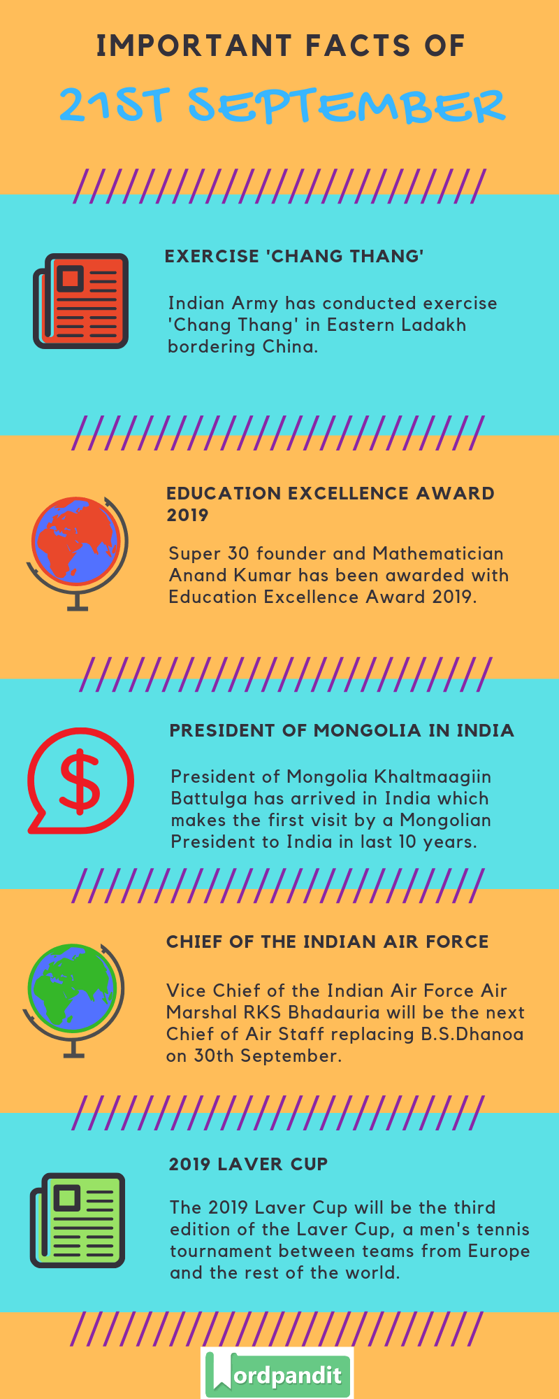 Daily Current Affairs 21 September 2019 Current Affairs Quiz 21 September 2019 Current Affairs Infographic