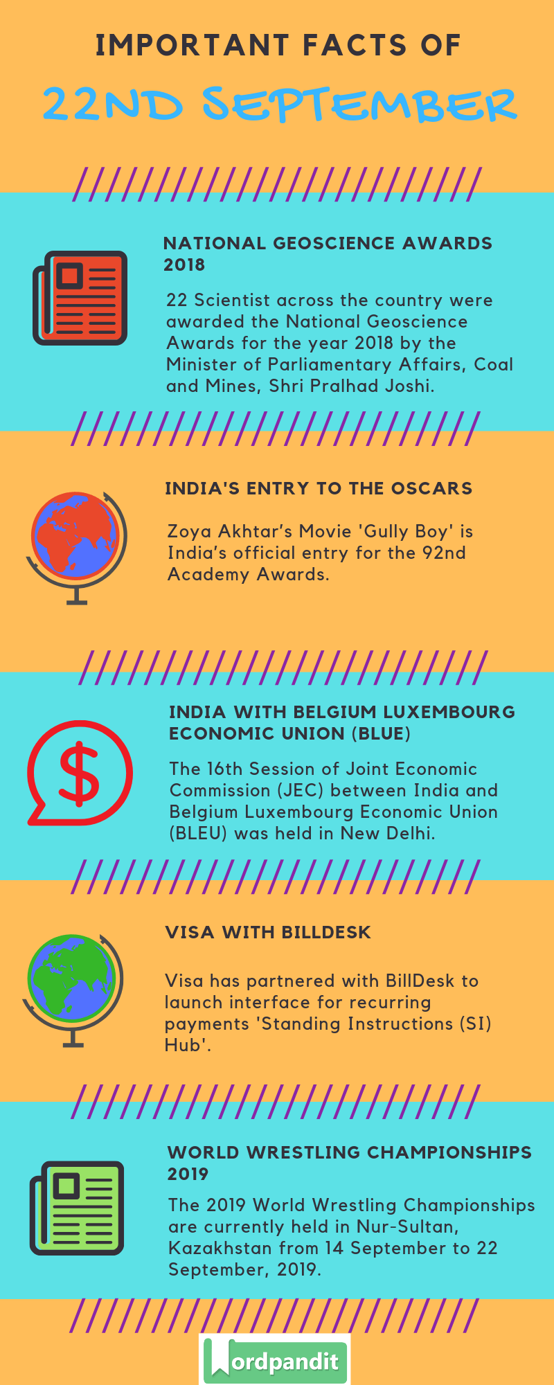 Daily Current Affairs 22 September 2019 Current Affairs Quiz 22 September 2019 Current Affairs Infographic