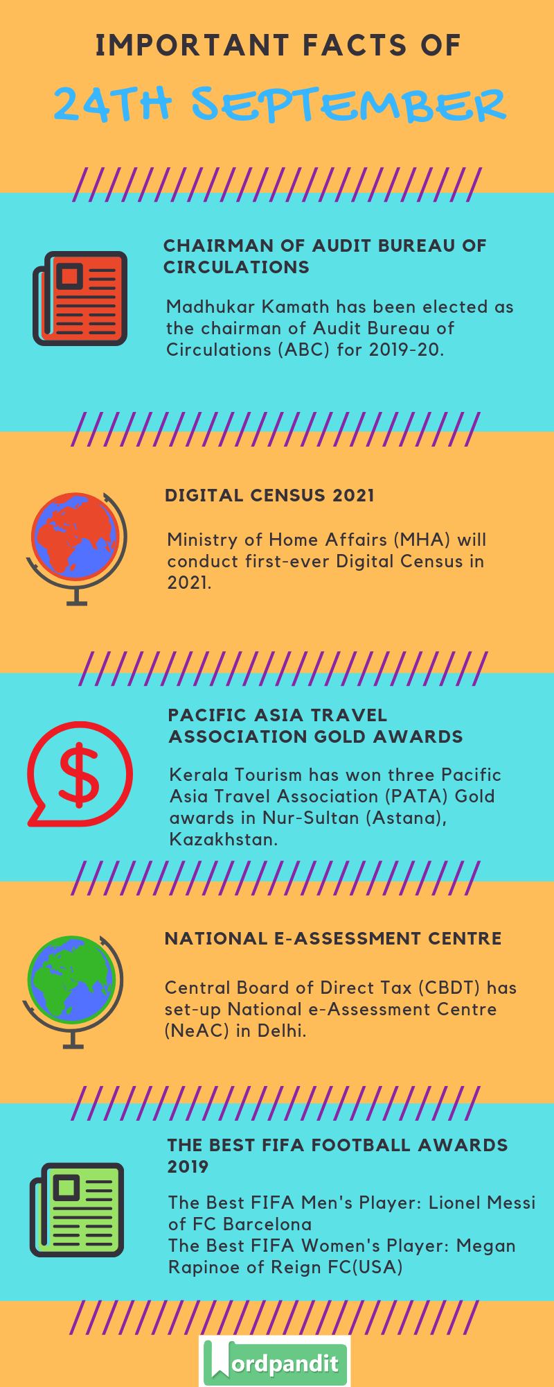 Daily Current Affairs 24 September 2019 Current Affairs Quiz 24 September 2019 Current Affairs Infographic