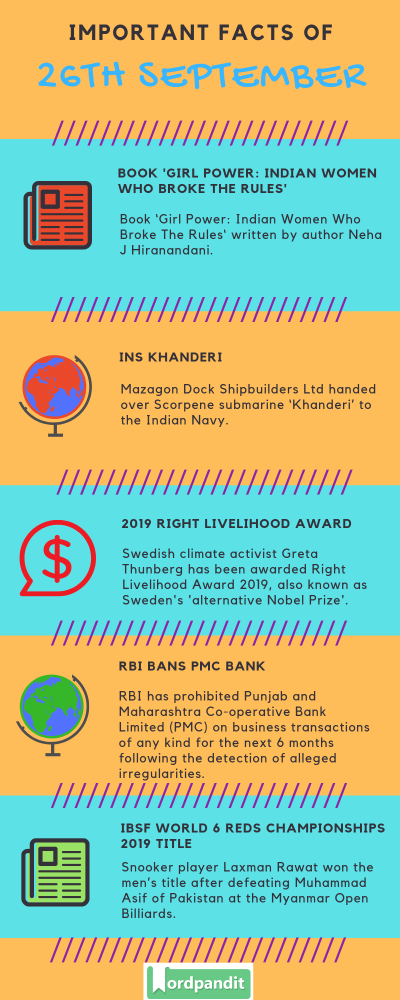 Daily Current Affairs 26 September 2019 Current Affairs Quiz 26 September 2019 Current Affairs Infographic