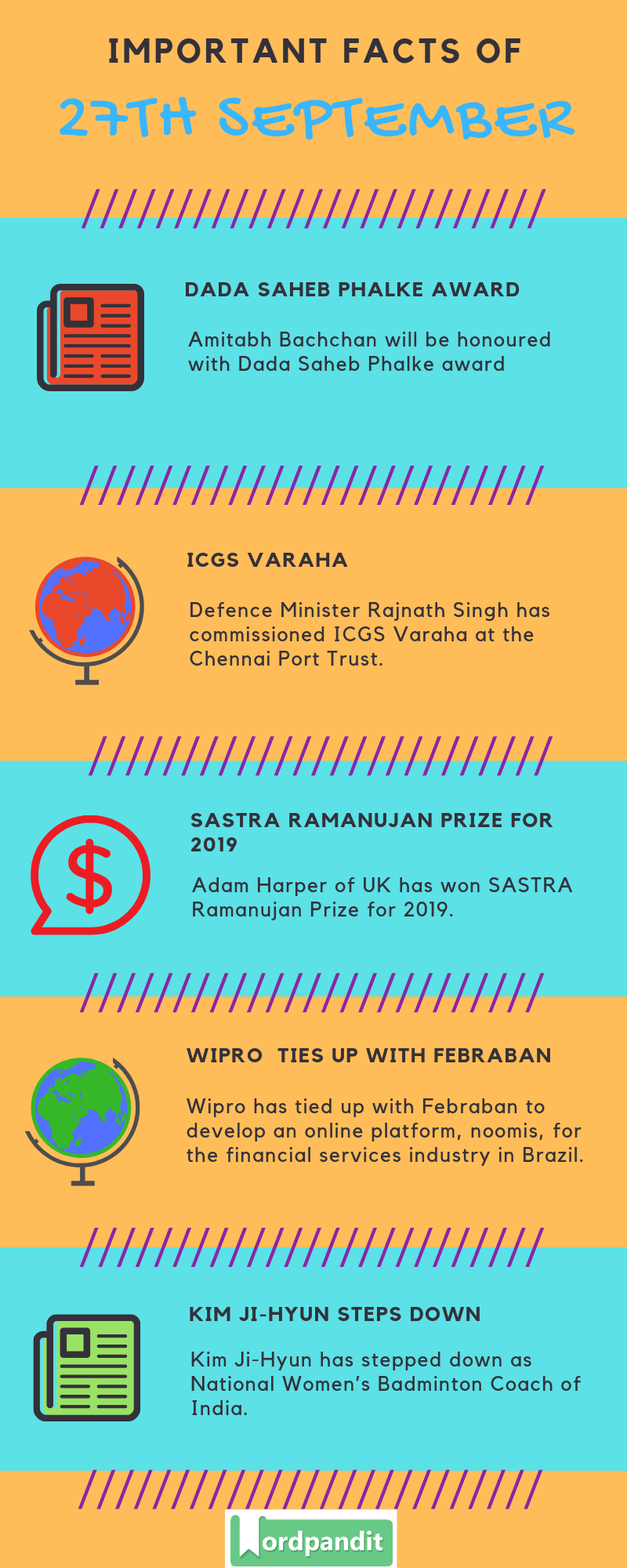 Daily Current Affairs 27 September 2019 Current Affairs Quiz 27 September 2019 Current Affairs Infographic