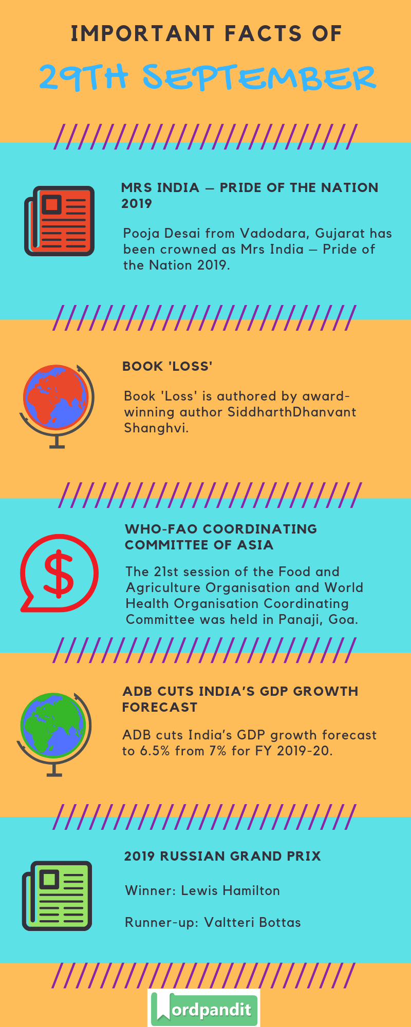 Daily Current Affairs 29 September 2019 Current Affairs Quiz 29 September 2019 Current Affairs Infographic