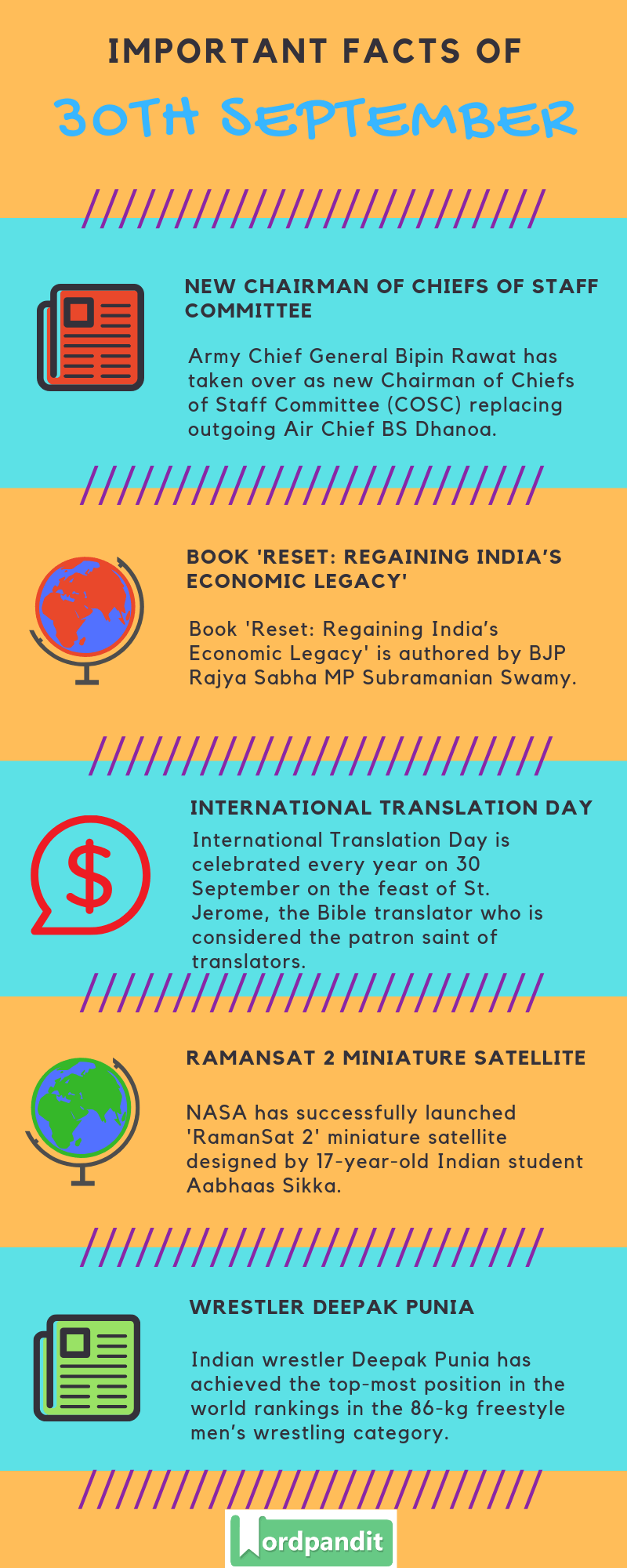 Daily Current Affairs 30 September 2019 Current Affairs Quiz 30 September 2019 Current Affairs Infographic