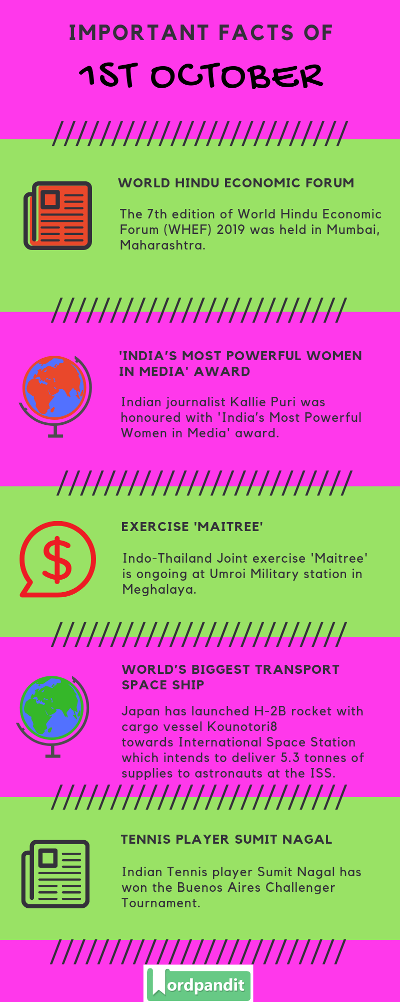 Daily Current Affairs 1 October 2019 Current Affairs Quiz 1 October 2019 Current Affairs Infographic