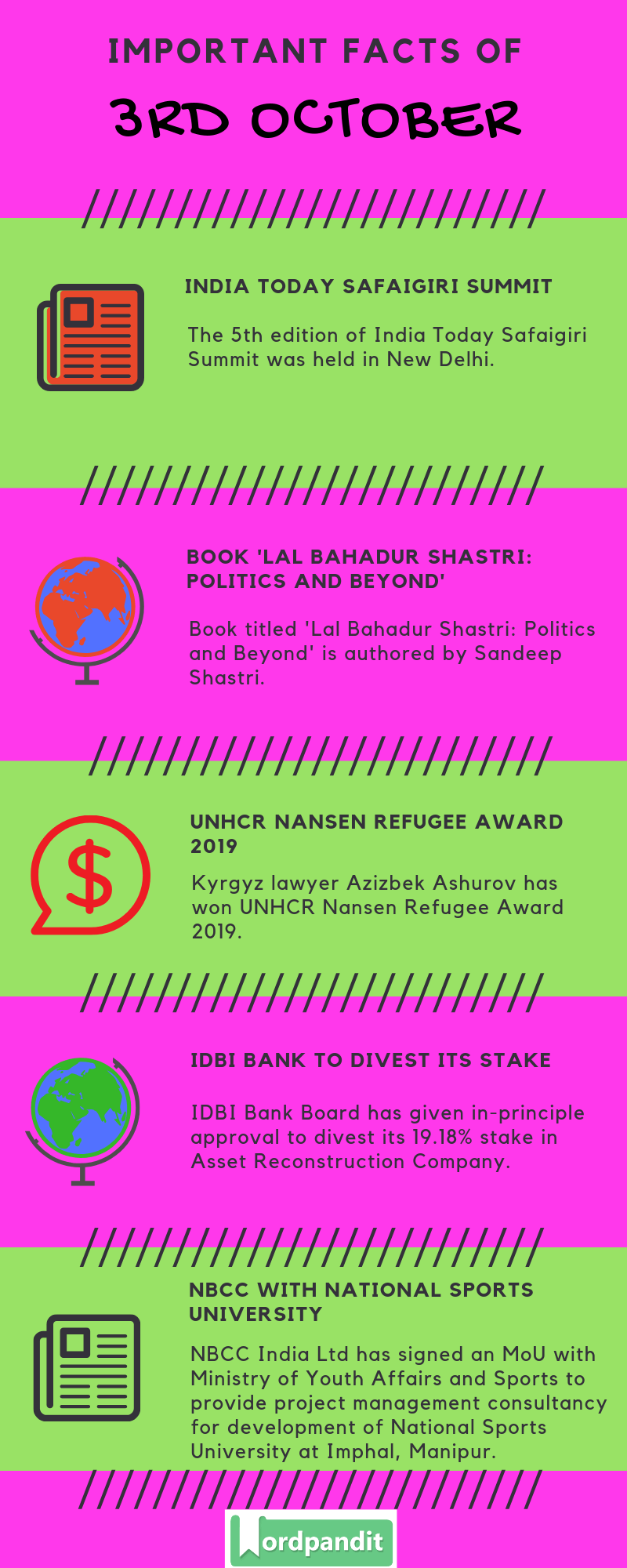 Daily Current Affairs 3 October 2019 Current Affairs Quiz 3 October 2019 Current Affairs Infographic