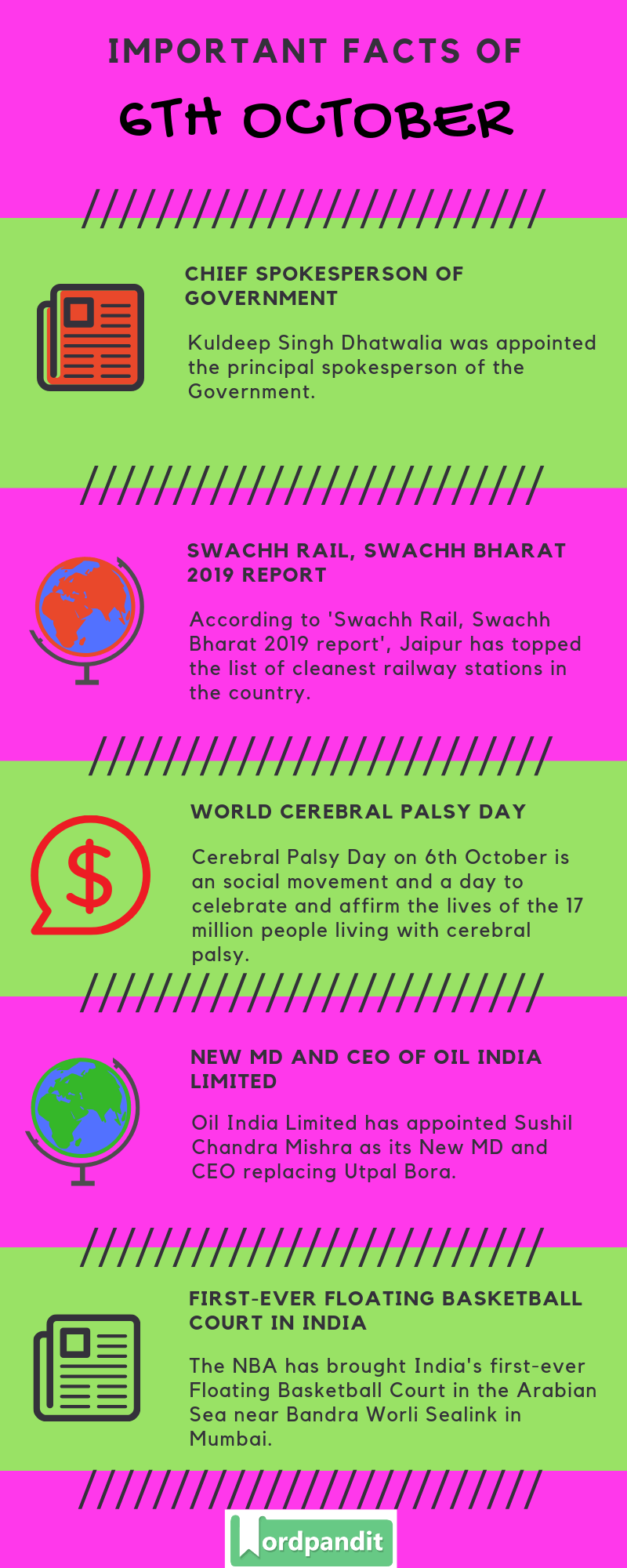 Daily Current Affairs 6 October 2019 Current Affairs Quiz 6 October 2019 Current Affairs Infographic